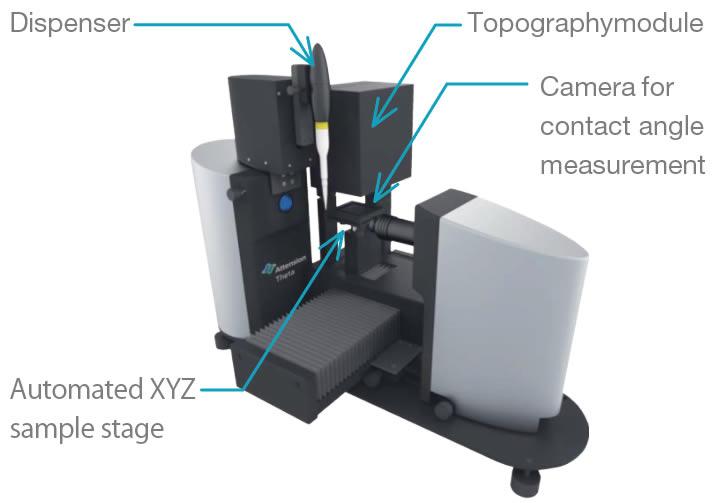 接触角計測装置 Thetaシリーズ用 オプション