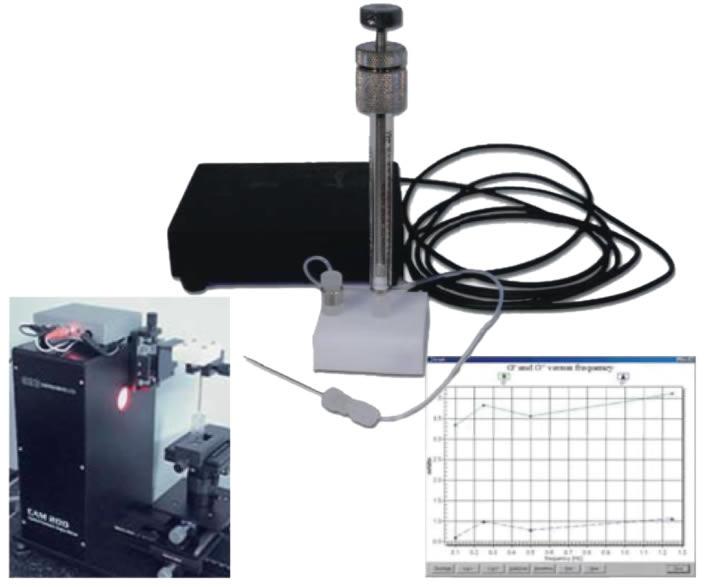 接触角計による粘弾性評価装置